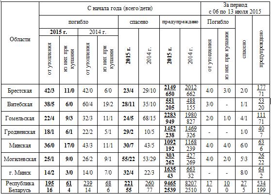 2015-07-13_155904