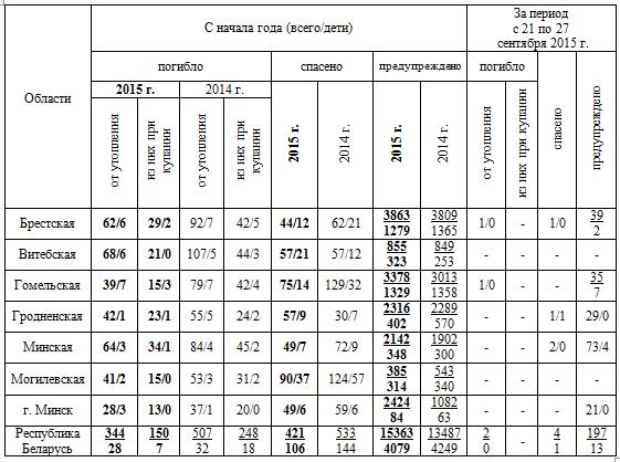 2015-09-29_140601
