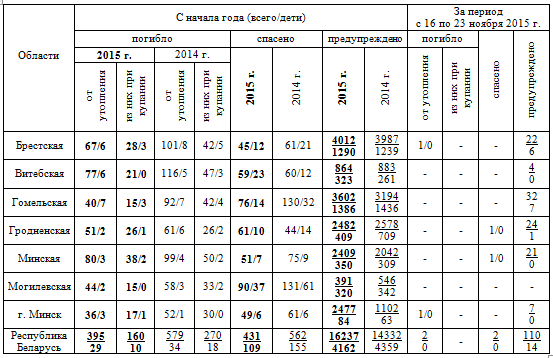 2015-11-25_125621