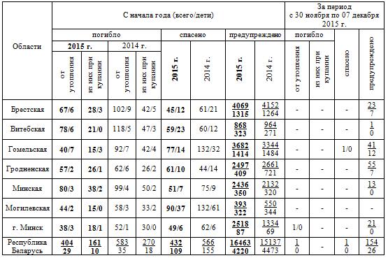 2015-12-07_140724