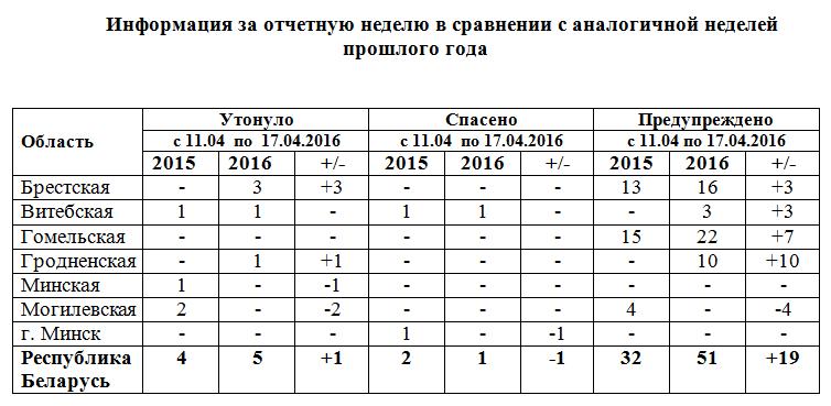 2016-04-15_110632