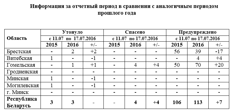 2016-07-20_095643