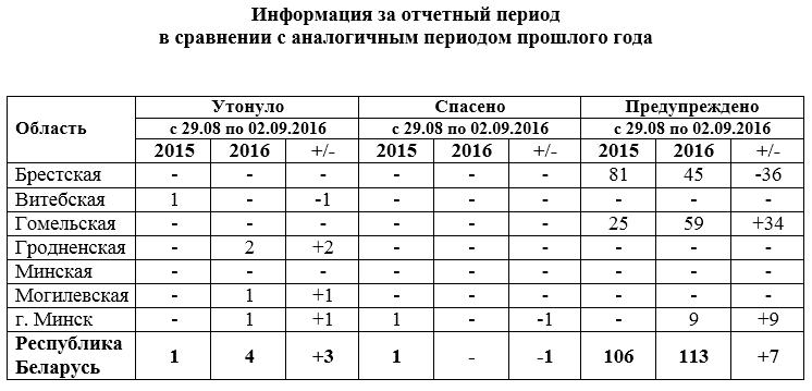 2016-09-02_170701